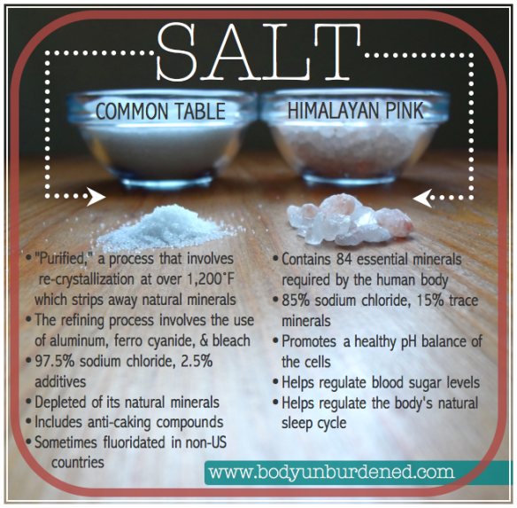 table-salt-himalayan-salt-health-nutrition