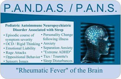 PANDAS card